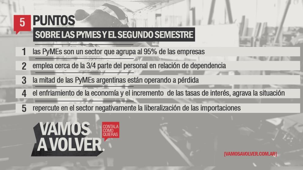 5P desarrollados_pymes