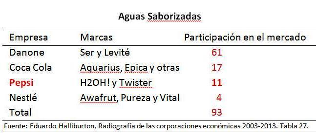11 tabla 27